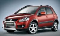 Alianta VW-Suzuki va detrona Toyota