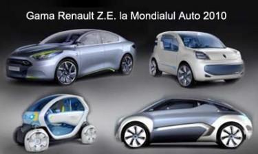 Gama Renault Z.E.